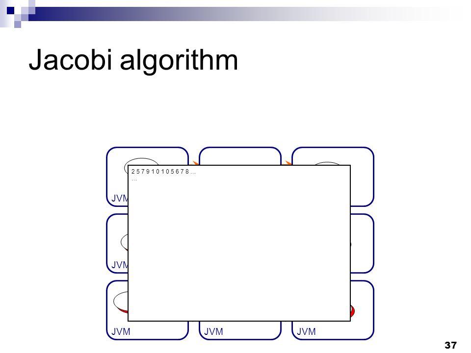37 Jacobi algorithm JVM 2 5 7 9 1 0 1 0 5 6 7 8 … …