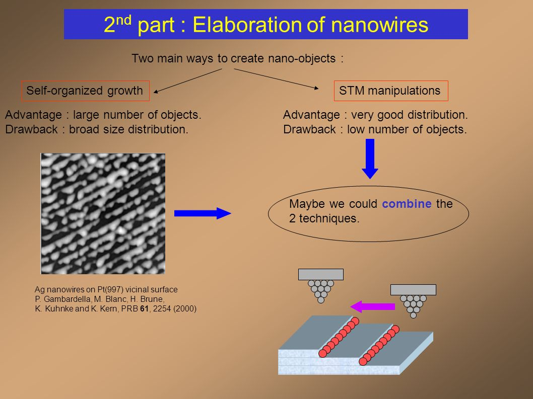 2 nd part : Elaboration of nanowires Two main ways to create nano-objects : Self-organized growth STM manipulations Advantage : large number of objects.