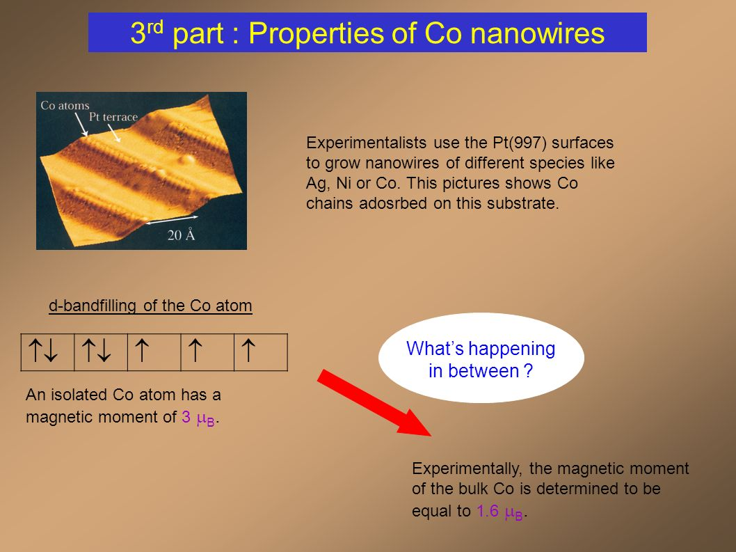 3 rd part : Properties of Co nanowires d-bandfilling of the Co atom An isolated Co atom has a magnetic moment of 3 B.