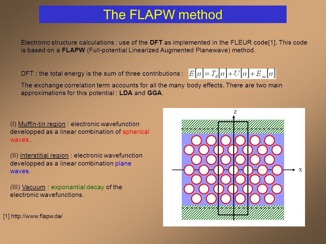 The KMC growth model deposition (F) aggregation (E lat ) diffusion D i (T, E i ) Deposition Diffusion Aggregation F T E i E i and E lat calculated with Surface geometry Semi empirical potentials DFT Defects taken into account Only 3 parameters F, T and Comparison with experiments F.