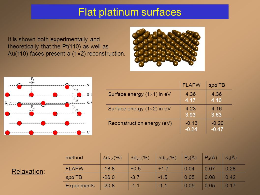Stepped surfaces : application of the EPP From the surface energies determination of the effective pair potential: With these quantities it is then possible to calculate the energies of isolated step using the formula: ViVi FLAPWspd TB V1V1 0.4100.441 V2V2 -0.017-0.055 V3V3 -0.07-0.012 OrientationStep energyFLAPWspd TB p(111) (100) (A step) 2V 1 + 4V 3 0.7920.832 p(111) (111) (B step) 2V 1 + 4V 3 0.7920.832 p(100) (111) V 1 + 2V 2 0.3760.330 p(100) (010) 2V 1 + 2V 2 0.7860.771 p(110) (111) V 2 + 2V 3 -0.048-0.080 with Values in eV/step atom Values in eV