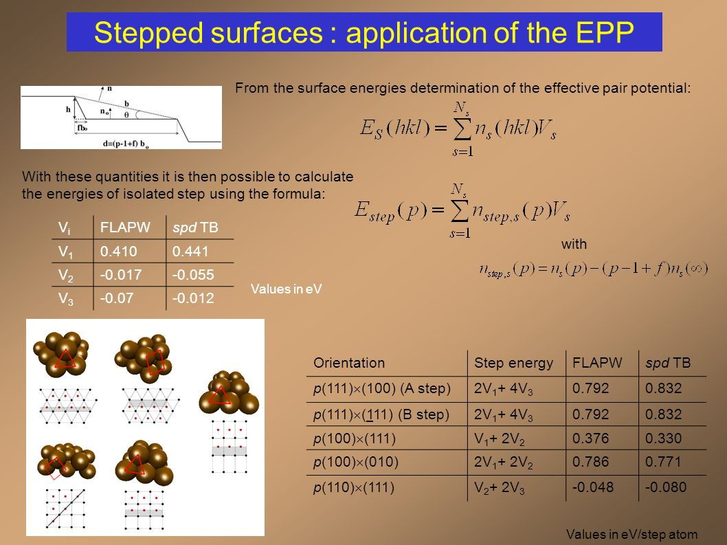 Stepped surfaces : full calculations We now consider two specific steps and perform full ab initio calculations on these systems.