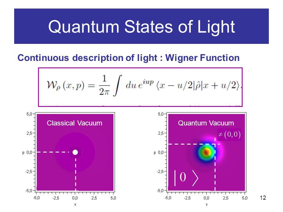 12 Quantum States of Light Continuous description of light : Wigner Function Classical VacuumQuantum Vacuum
