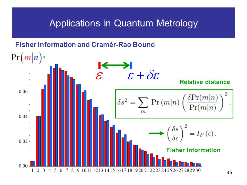 45 Applications in Quantum Metrology Fisher Information and Cramér-Rao Bound Relative distance Fisher Information