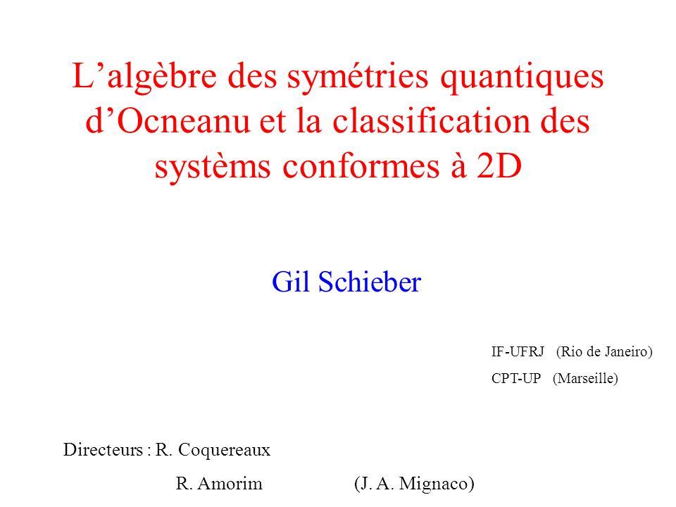 Lalgèbre des symétries quantiques dOcneanu et la classification des systèms conformes à 2D Gil Schieber Directeurs : R.