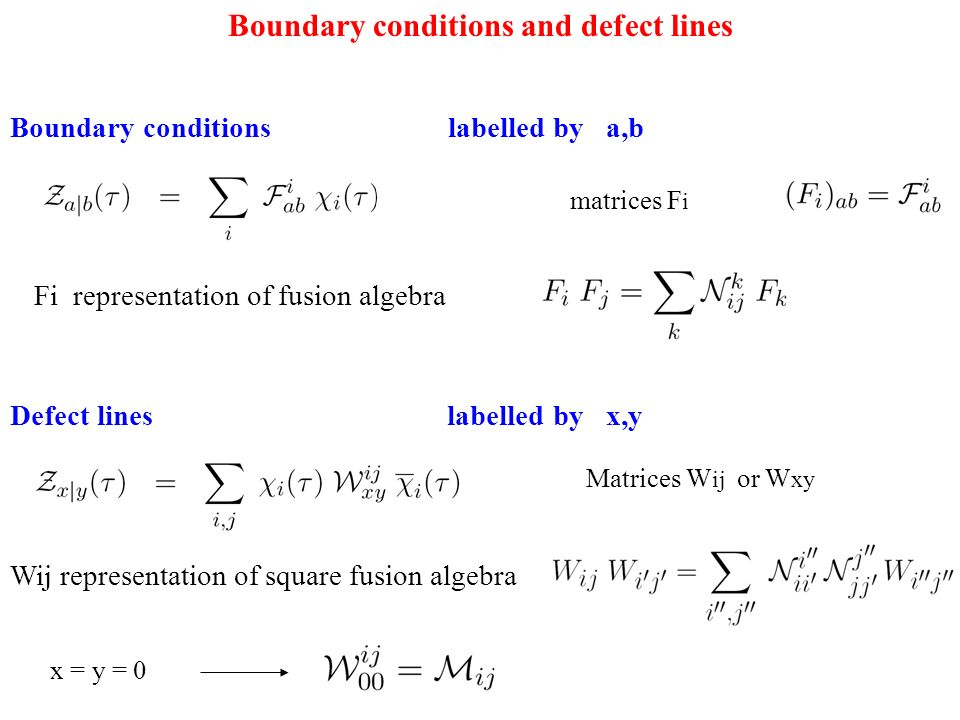 Boundary conditions and defect lines Boundary conditions labelled by a,b Defect lines labelled by x,y matrices F i Fi representation of fusion algebra Matrices W ij or W xy Wij representation of square fusion algebra x = y = 0