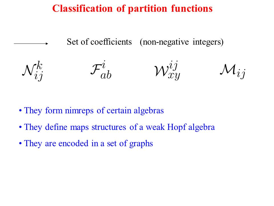 They form nimreps of certain algebras They define maps structures of a weak Hopf algebra They are encoded in a set of graphs Classification of partition functions Set of coefficients (non-negative integers)