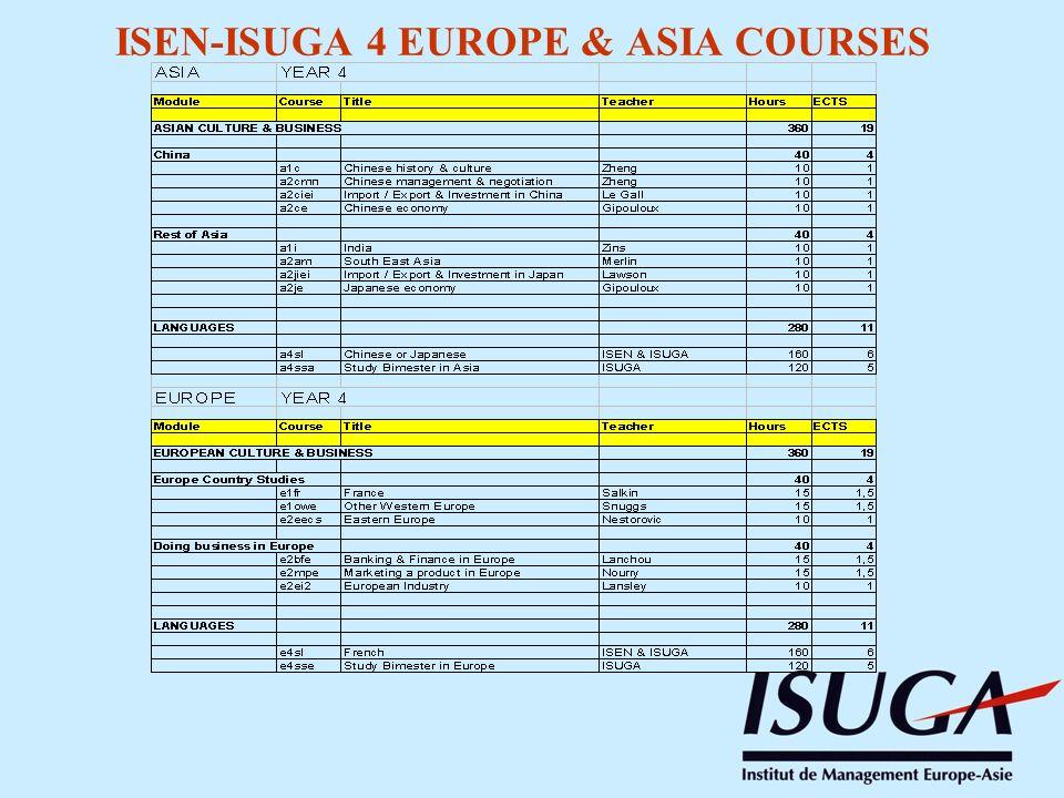 ISEN-ISUGA 4 EUROPE & ASIA COURSES