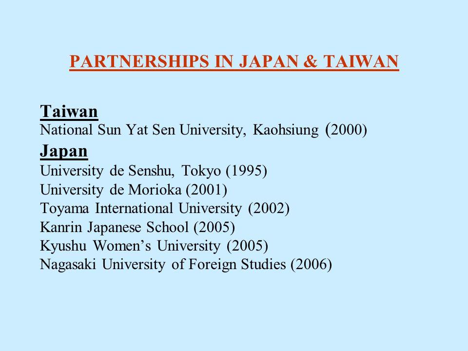PARTNERSHIPS IN JAPAN & TAIWAN Taiwan National Sun Yat Sen University, Kaohsiung ( 2000) Japan University de Senshu, Tokyo (1995) University de Morioka (2001) Toyama International University (2002) Kanrin Japanese School (2005) Kyushu Womens University (2005) Nagasaki University of Foreign Studies (2006)