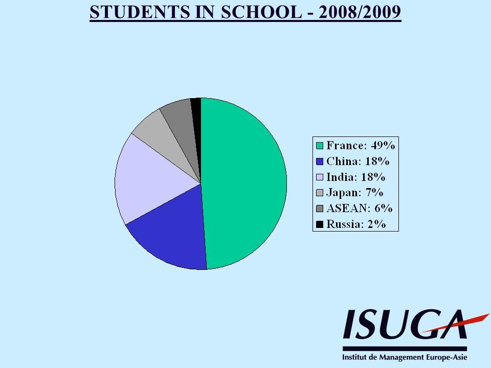 STUDENTS IN SCHOOL - 2008/2009