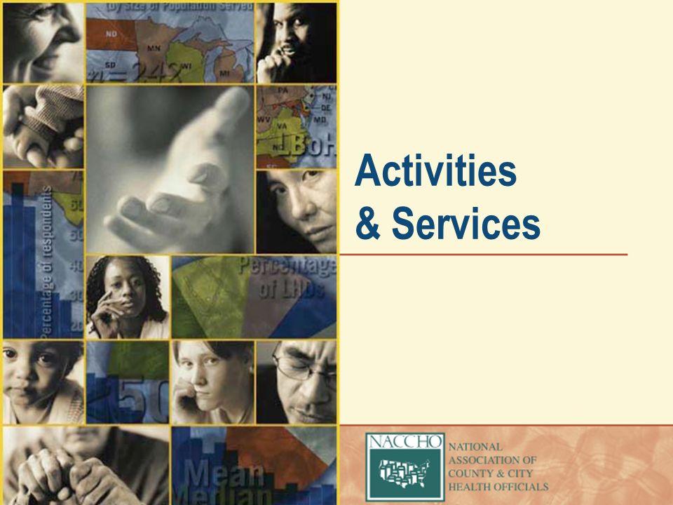 Activities & Services