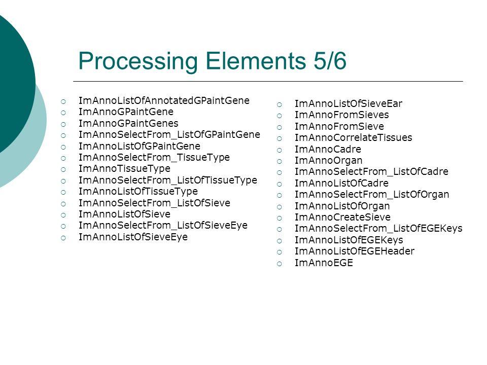Processing Elements 5/6 ImAnnoListOfAnnotatedGPaintGene ImAnnoGPaintGene ImAnnoGPaintGenes ImAnnoSelectFrom_ListOfGPaintGene ImAnnoListOfGPaintGene ImAnnoSelectFrom_TissueType ImAnnoTissueType ImAnnoSelectFrom_ListOfTissueType ImAnnoListOfTissueType ImAnnoSelectFrom_ListOfSieve ImAnnoListOfSieve ImAnnoSelectFrom_ListOfSieveEye ImAnnoListOfSieveEye ImAnnoListOfSieveEar ImAnnoFromSieves ImAnnoFromSieve ImAnnoCorrelateTissues ImAnnoCadre ImAnnoOrgan ImAnnoSelectFrom_ListOfCadre ImAnnoListOfCadre ImAnnoSelectFrom_ListOfOrgan ImAnnoListOfOrgan ImAnnoCreateSieve ImAnnoSelectFrom_ListOfEGEKeys ImAnnoListOfEGEKeys ImAnnoListOfEGEHeader ImAnnoEGE