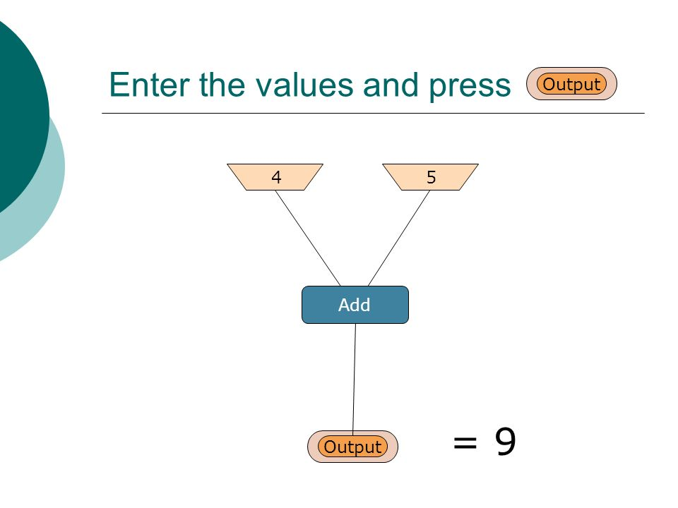 Enter the values and press Add Output 4 5 = 9