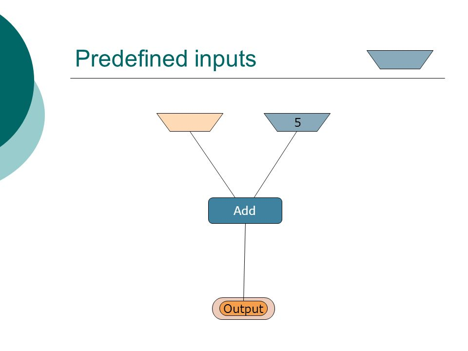 Predefined inputs Add Output 5