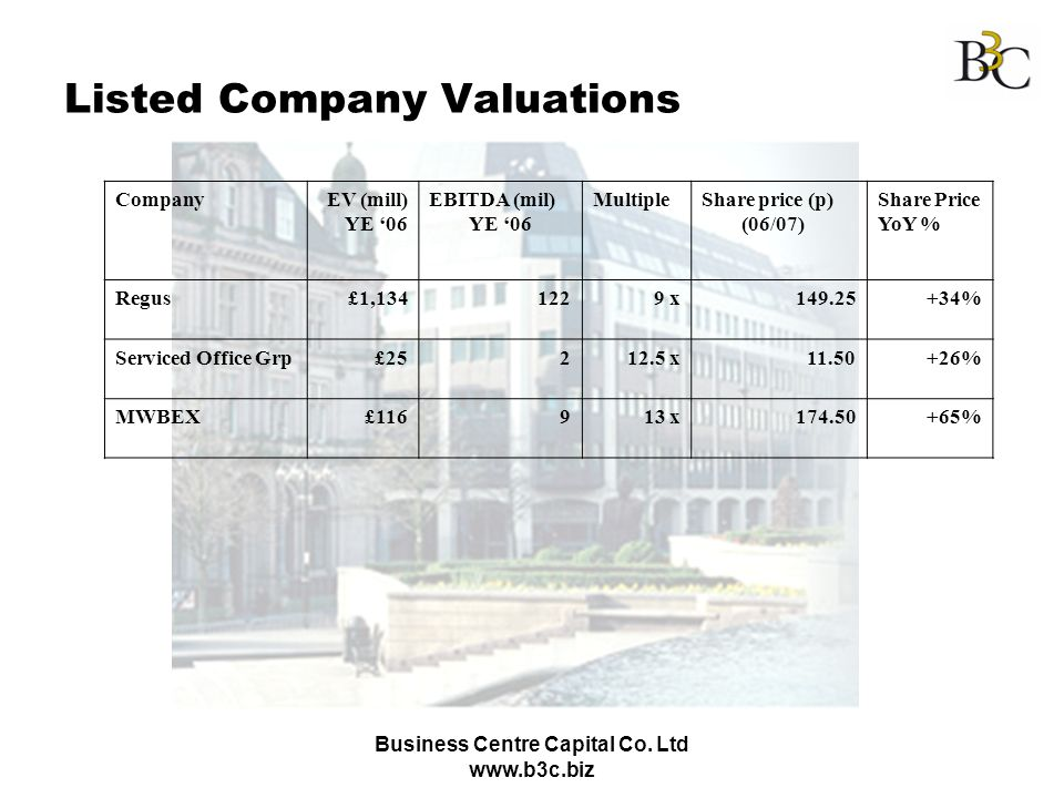 Business Centre Capital Co. Ltd www.b3c.biz Listed Company Valuations CompanyEV (mill) YE 06 EBITDA (mil) YE 06 MultipleShare price (p) (06/07) Share