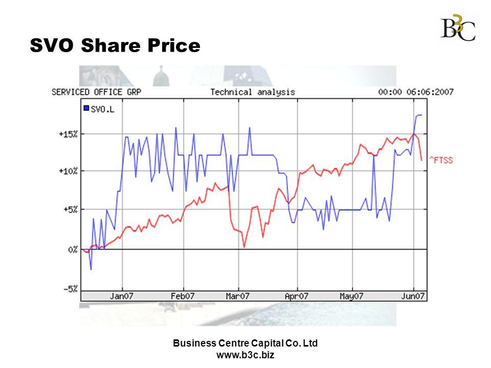 Business Centre Capital Co. Ltd www.b3c.biz SVO Share Price