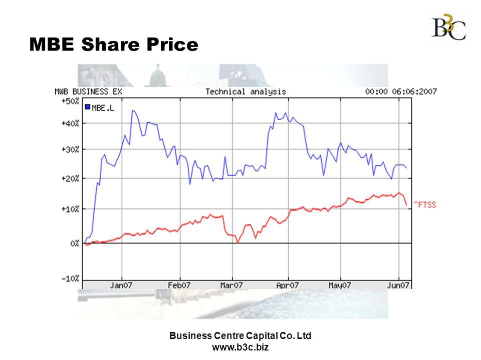 Business Centre Capital Co. Ltd www.b3c.biz MBE Share Price