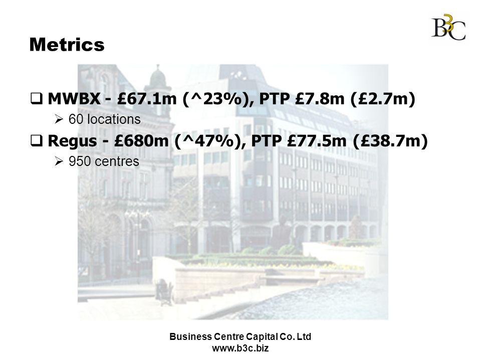 Business Centre Capital Co. Ltd www.b3c.biz Metrics MWBX - £67.1m (^23%), PTP £7.8m (£2.7m) 60 locations Regus - £680m (^47%), PTP £77.5m (£38.7m) 950