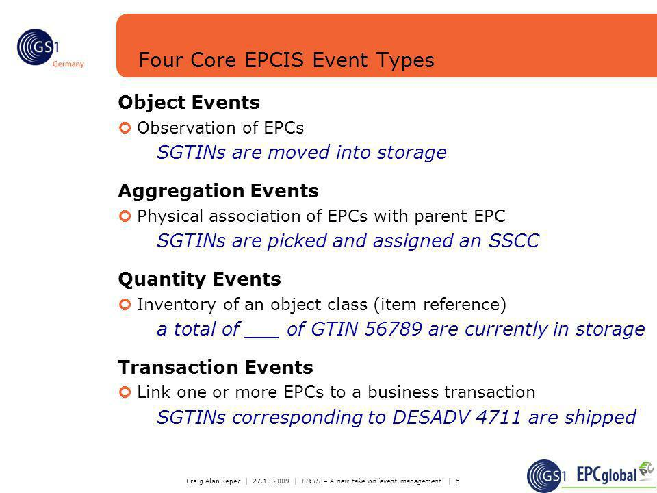 Craig Alan Repec | 27.10.2009 | EPCIS – A new take on event management | 5 Four Core EPCIS Event Types Object Events Observation of EPCs SGTINs are mo