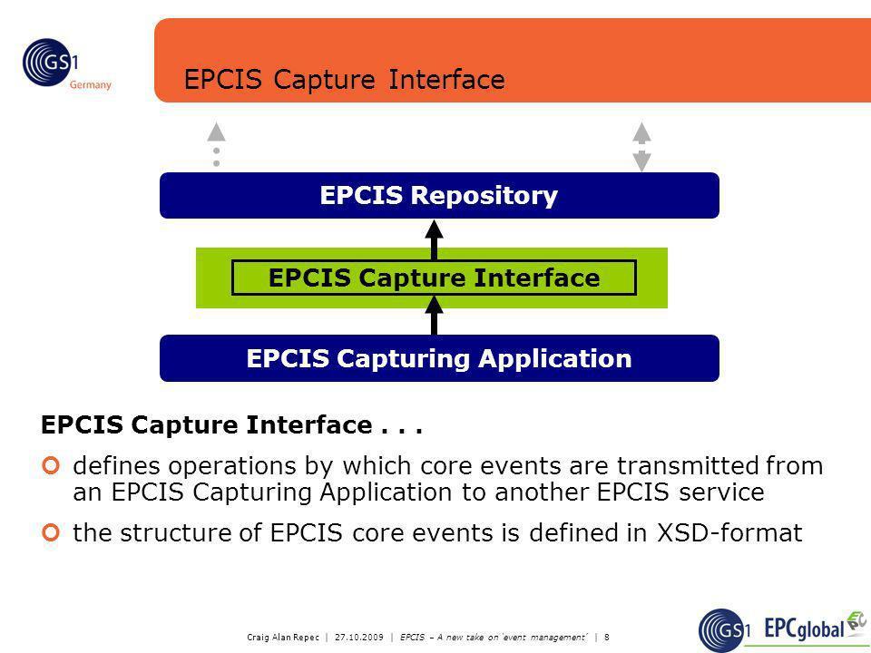 Craig Alan Repec | 27.10.2009 | EPCIS – A new take on event management | 8 EPCIS Capture Interface EPCIS Repository EPCIS Capturing Application EPCIS