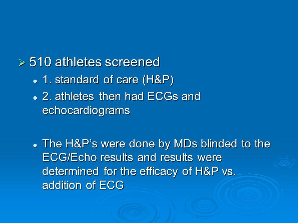 510 athletes screened 510 athletes screened 1. standard of care (H&P) 1. standard of care (H&P) 2. athletes then had ECGs and echocardiograms 2. athle