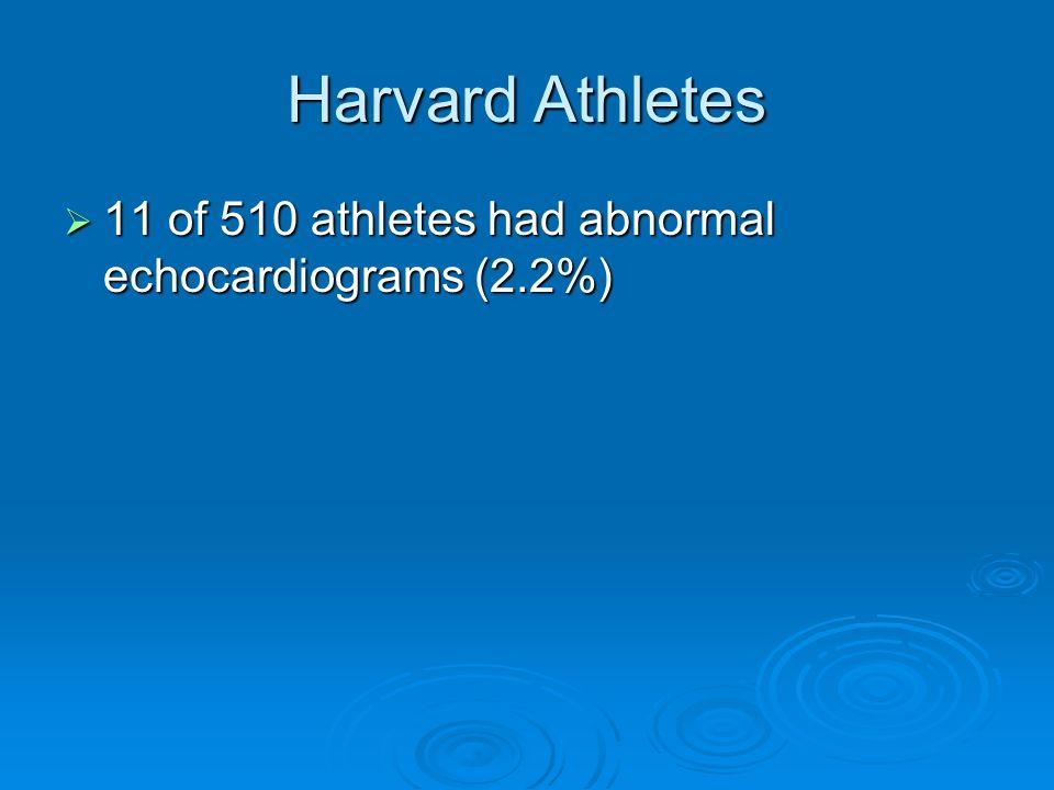 Harvard Athletes 11 of 510 athletes had abnormal echocardiograms (2.2%) 11 of 510 athletes had abnormal echocardiograms (2.2%)