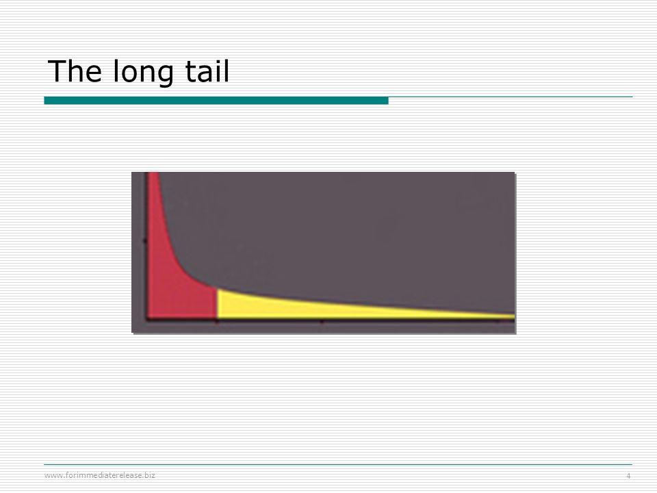 www.forimmediaterelease.biz 4 The long tail