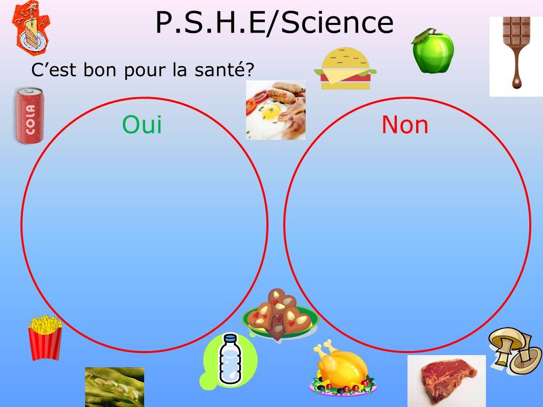 P.S.H.E/Science Cest bon pour la santé? OuiNon