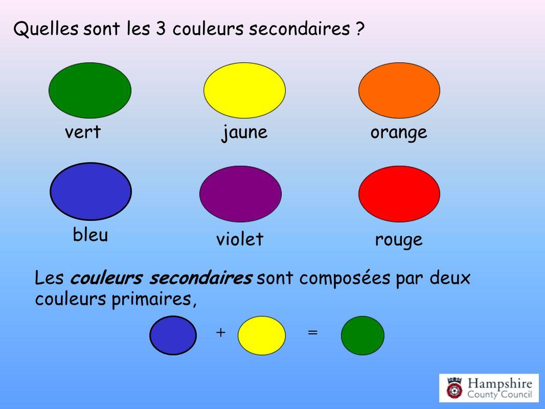 Quelles sont les 3 couleurs secondaires ? vertjauneorange bleu violetrouge Les couleurs secondaires sont composées par deux couleurs primaires, +=