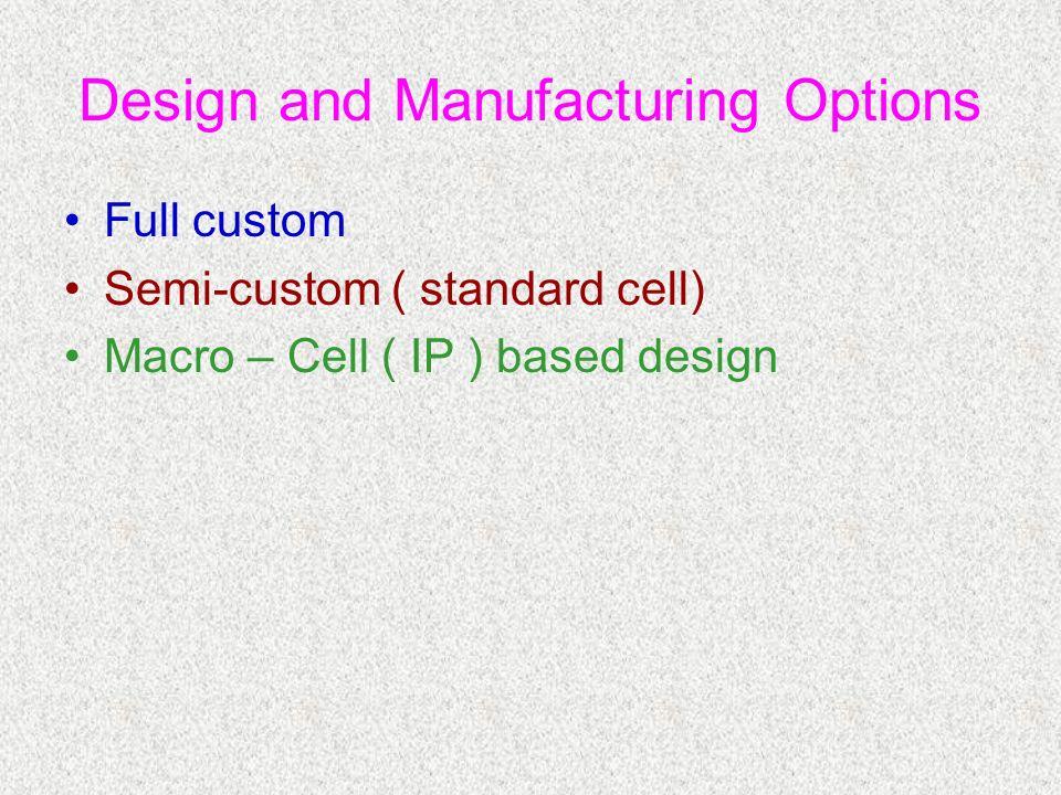 Design and Manufacturing Options Full custom Semi-custom ( standard cell) Macro – Cell ( IP ) based design