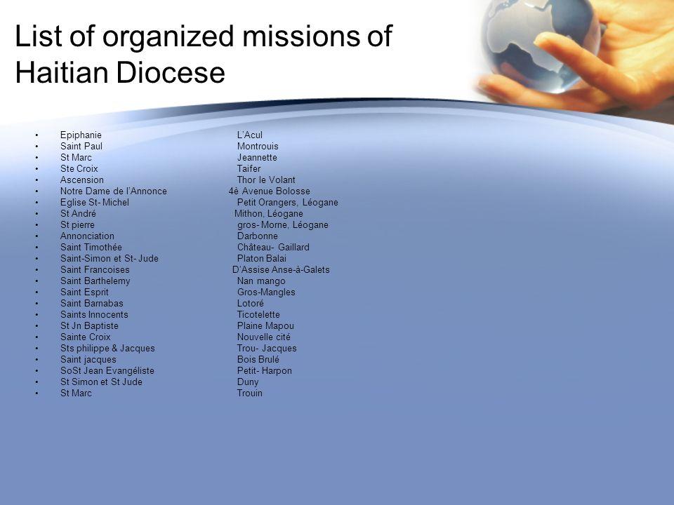 List of organized missions of Haitian Diocese EpiphanieLAcul Saint PaulMontrouis St MarcJeannette Ste CroixTaifer AscensionThor le Volant Notre Dame d