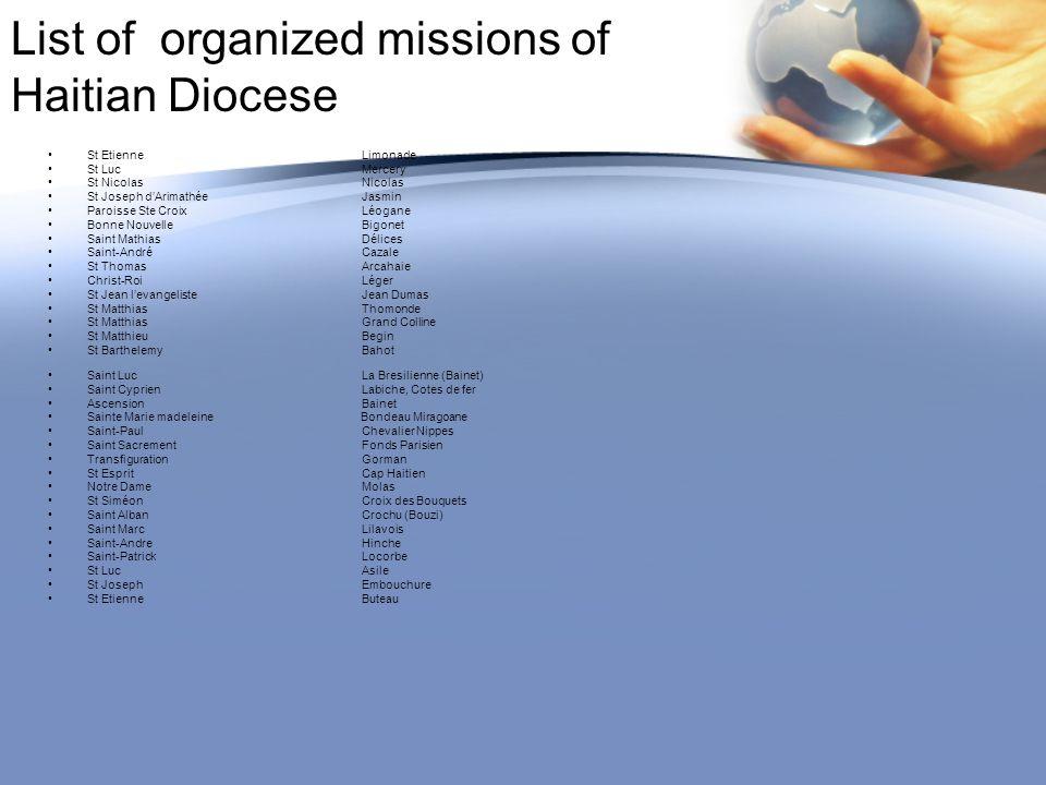 List of organized missions of Haitian Diocese St EtienneLimonade St LucMercery St NicolasNicolas St Joseph dArimathéeJasmin Paroisse Ste CroixLéogane