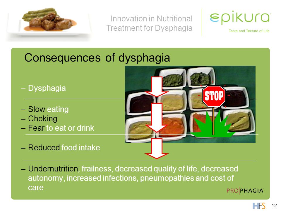 Innovation in Nutritional Treatment for Dysphagia Consequences of dysphagia –Dysphagia –Slow eating –Choking –Fear to eat or drink –Reduced food intak