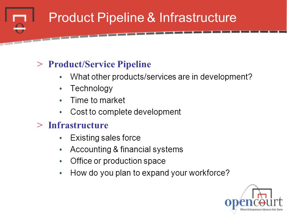 Product Pipeline & Infrastructure >Product/Service Pipeline What other products/services are in development.
