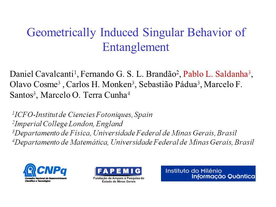 Geometrically Induced Singular Behavior of Entanglement Daniel Cavalcanti 1, Fernando G. S. L. Brandão 2, Pablo L. Saldanha 3, Olavo Cosme 3, Carlos H