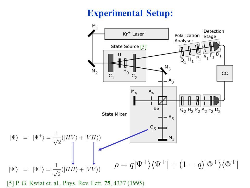 Experimental Setup: [5] P. G. Kwiat et. al., Phys. Rev. Lett. 75, 4337 (1995) [5]