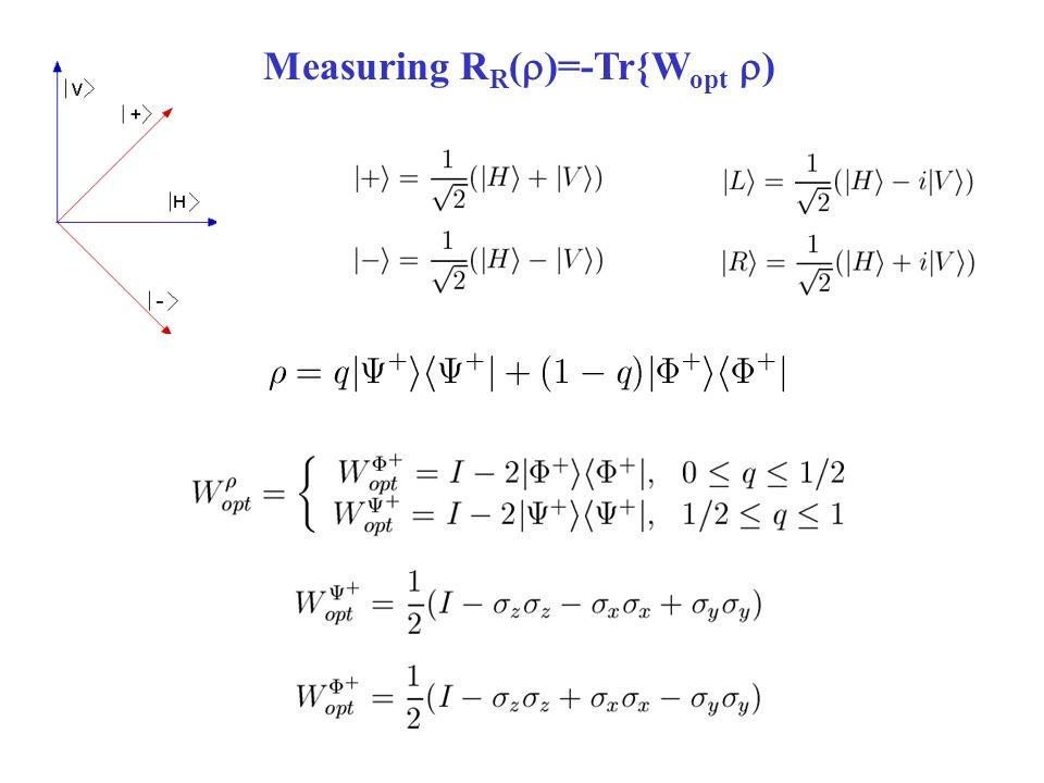 Measuring R R ( )=-Tr{W opt )