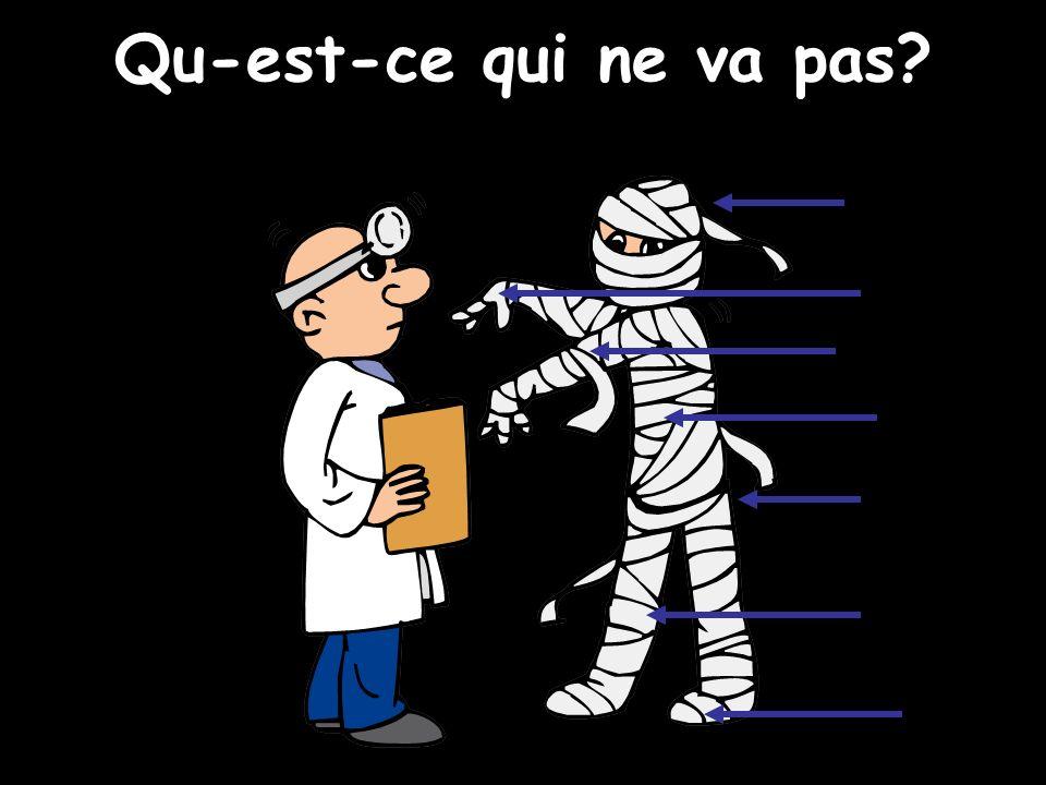 The rule Jai mal Au (masculine words) ex: au ventre À la (feminine words) ex: à la tête Aux (plural words) ex: aux yeux