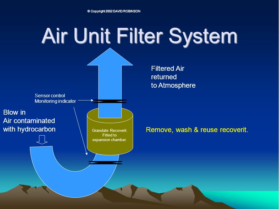 Air Unit Filter System Granulate Recoverit. Fitted to expansion chamber. Blow in Air contaminated with hydrocarbon Filtered Air returned to Atmosphere