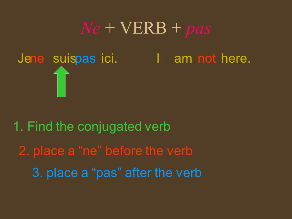 Ne + VERB + pas Je suis ici.I am here. 1. Find the conjugated verb ne pas 2. place a ne before the verb 3. place a pas after the verb not