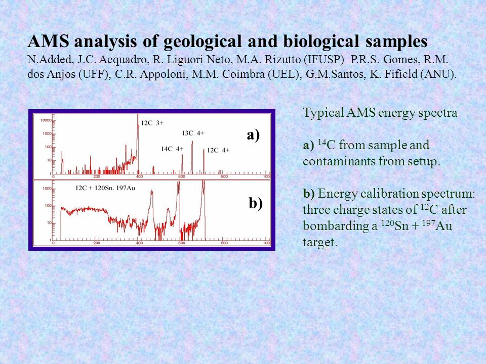 AMS analysis of geological and biological samples N.Added, J.C. Acquadro, R. Liguori Neto, M.A. Rizutto (IFUSP) P.R.S. Gomes, R.M. dos Anjos (UFF), C.
