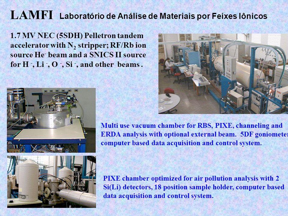 LAMFI Laboratório de Análise de Materiais por Feixes Iônicos 1.7 MV NEC (5SDH) Pelletron tandem accelerator with N 2 stripper; RF/Rb ion source He - b