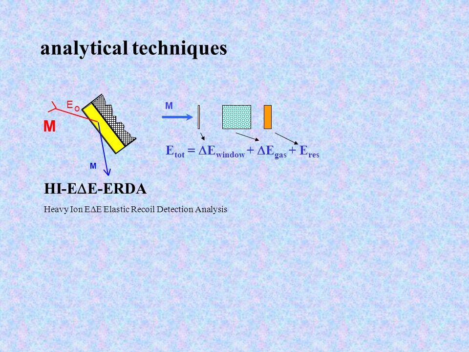 analytical techniques M E o M E tot = E window + E gas + E res M HI-E E-ERDA Heavy Ion E E Elastic Recoil Detection Analysis