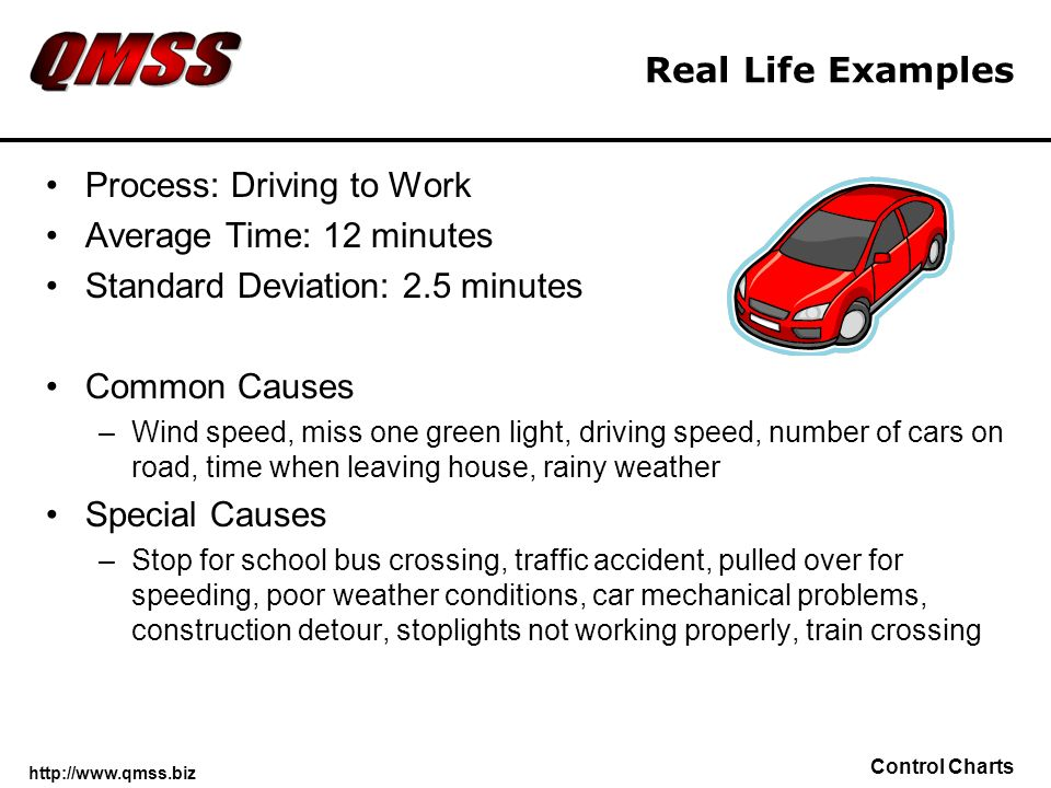 http://www.qmss.biz Control Charts Real Life Examples Process: Driving to Work Average Time: 12 minutes Standard Deviation: 2.5 minutes Common Causes