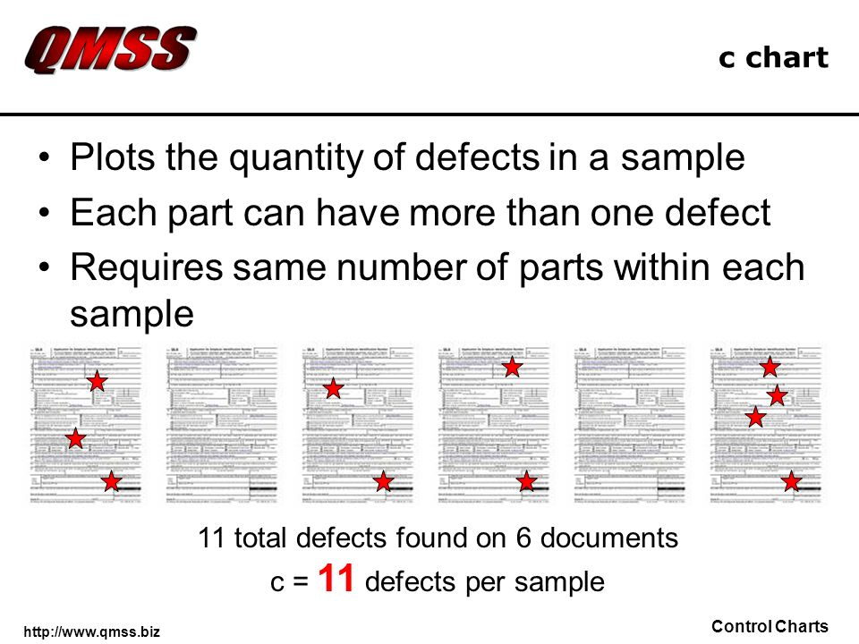 http://www.qmss.biz Control Charts Decision Tree for Control Charts What type of data: Attribute or Variable.