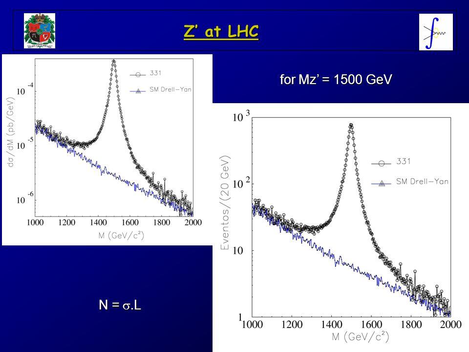 Z at LHC for Mz = 1500 GeV N = L