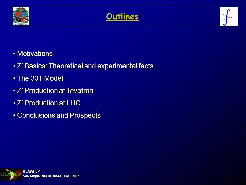 II LAWHEP São Miguel das Missões, Dec. 2007 Motivations Motivations Z Basics: Theoretical and experimental facts Z Basics: Theoretical and experimenta