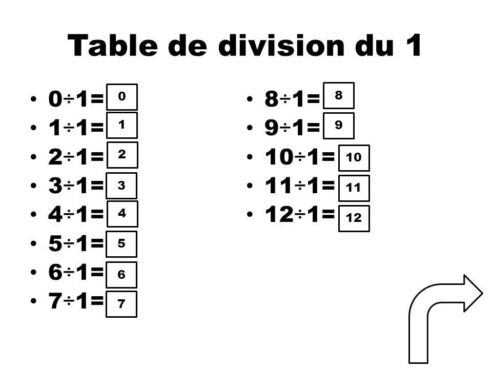Table de division du 1 0÷1= 1÷1= 2÷1= 3÷1= 4÷1= 5÷1= 6÷1= 7÷1= 8÷1= 9÷1= 10÷1= 11÷1= 12÷1= 0 1 2 3 4 5 6 7 8 9 10 11 12