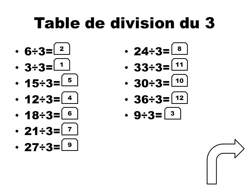 Table de division du 3 6÷3= 3÷3= 15÷3= 12÷3= 18÷3= 21÷3= 27÷3= 24÷3= 33÷3= 30÷3= 36÷3= 9÷3= 2 1 5 4 6 7 9 8 11 10 12 3