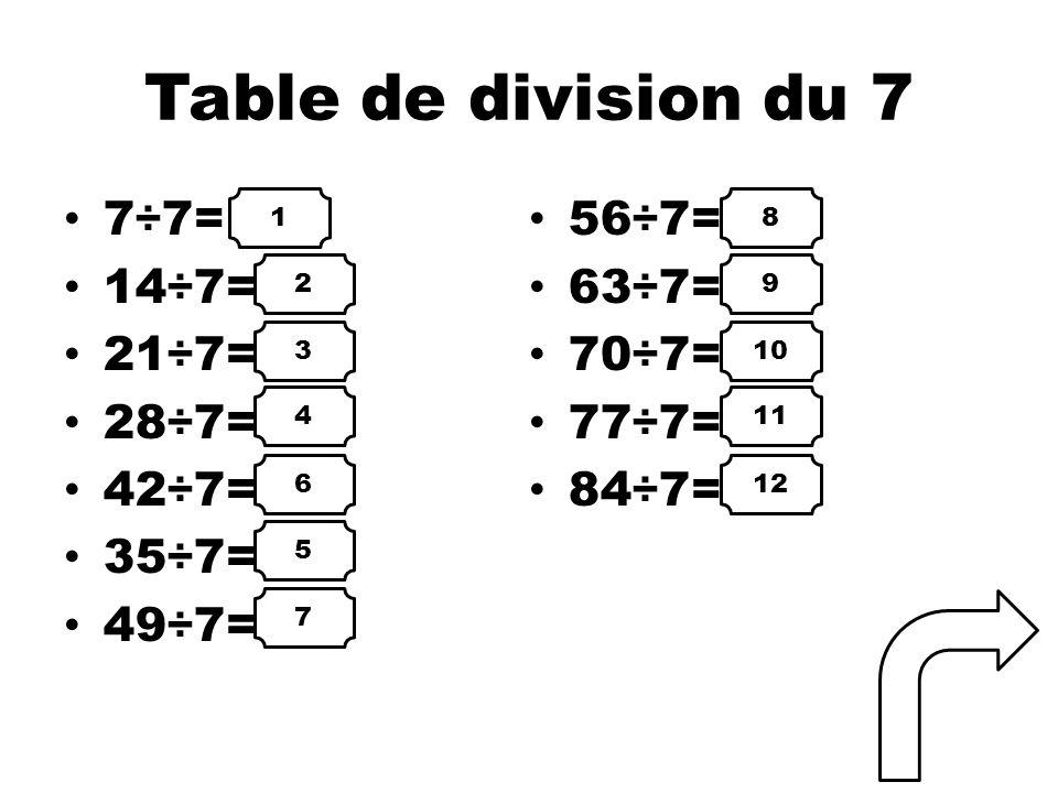 Table de division du 7 7÷7= 14÷7= 21÷7= 28÷7= 42÷7= 35÷7= 49÷7= 56÷7= 63÷7= 70÷7= 77÷7= 84÷7= 1 2 3 4 6 5 7 8 9 10 11 12